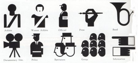 Pictograms Olympic Games 1964 Tokyo